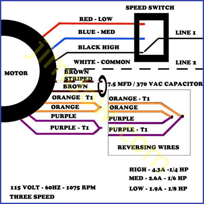 0533motorjpg westinghouse motor wiring diagram westinghouse motor maintenance Furnace Blower Motor Wiring Diagram at aneh.co