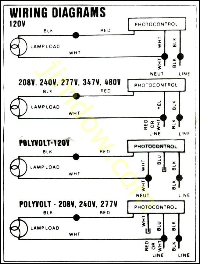Diagram page arealighting1 keyboard keysfo Gallery