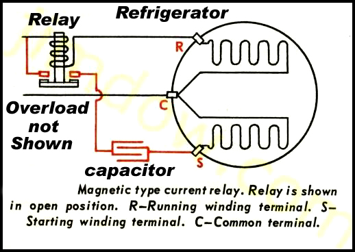 Dff E Bd D D D E C Fcac Cc additionally Electric Motor Capacitor Wiring Diagram likewise  furthermore Lennox Condenser Unit Wiring Diagram Xc S likewise Ref pressorstartwiring. on ac dual capacitor wiring diagram